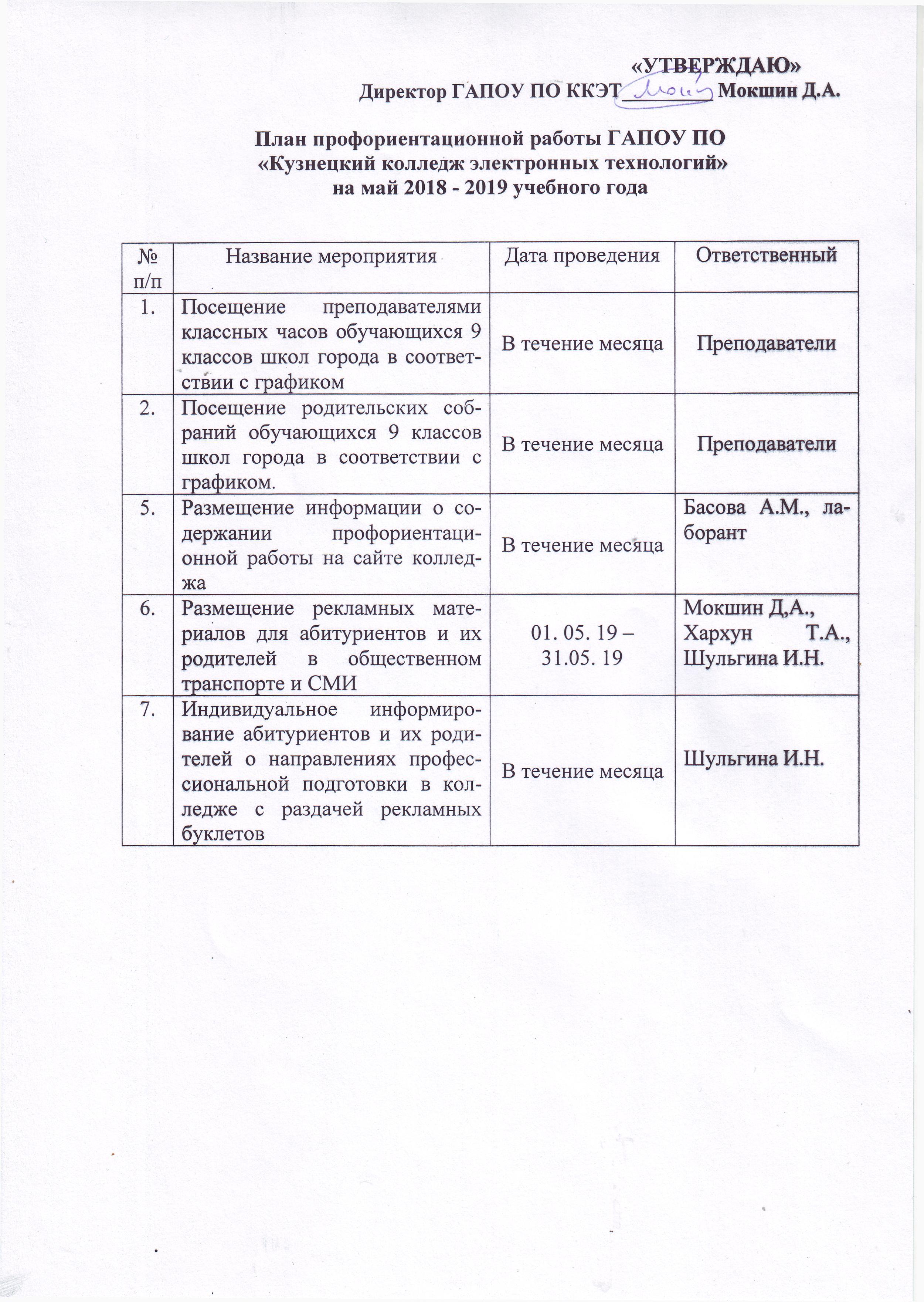 План профориентационной работы на май
