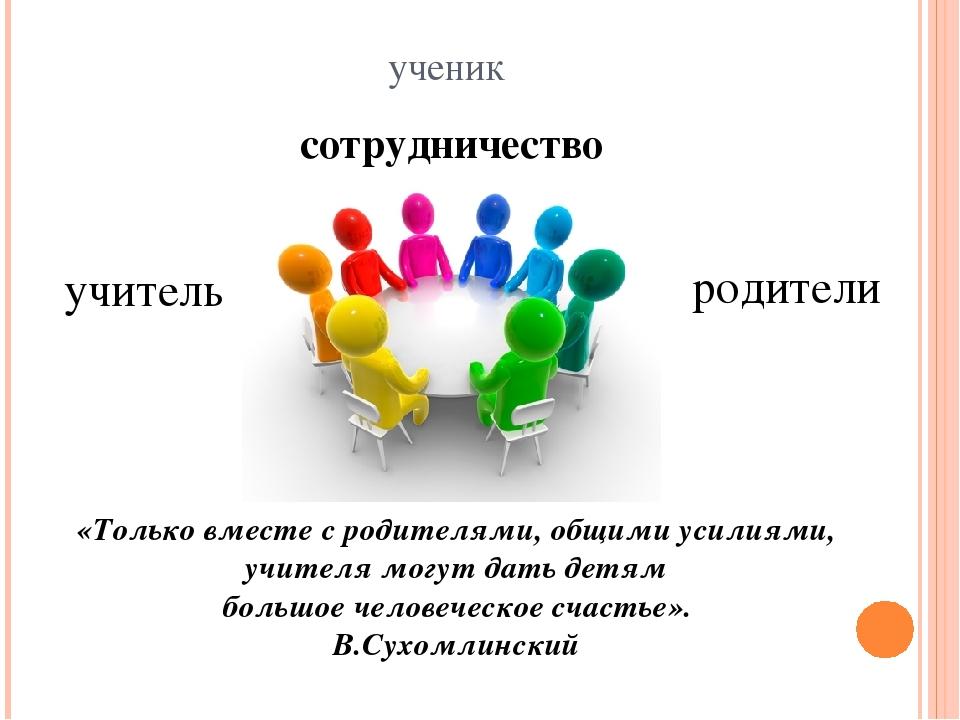 Сотрудничество – залог успеха