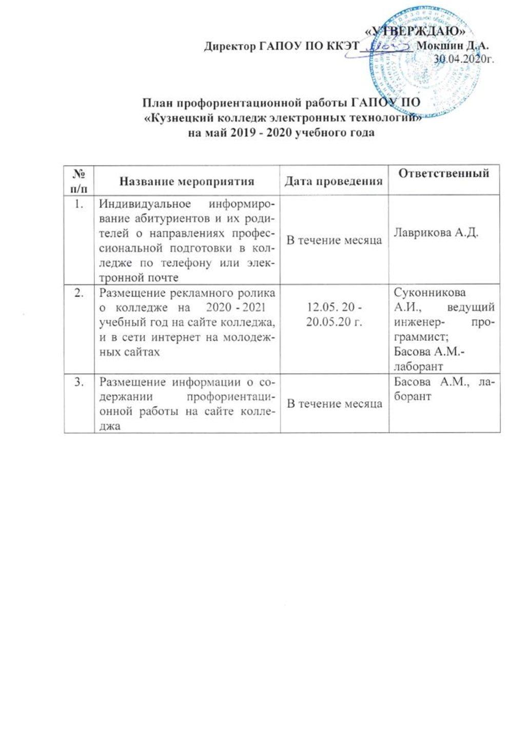 План профориентационной работы на май 2020 года