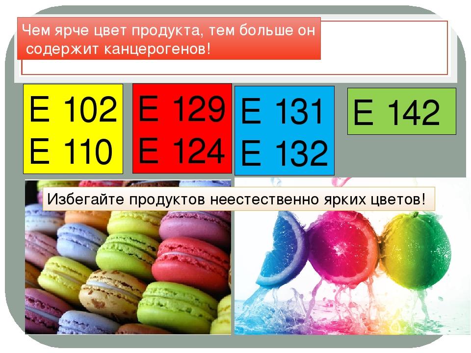 «Вкусная» химия
