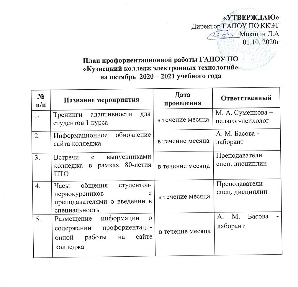 План профориентационной работы на октябрь 2020 года