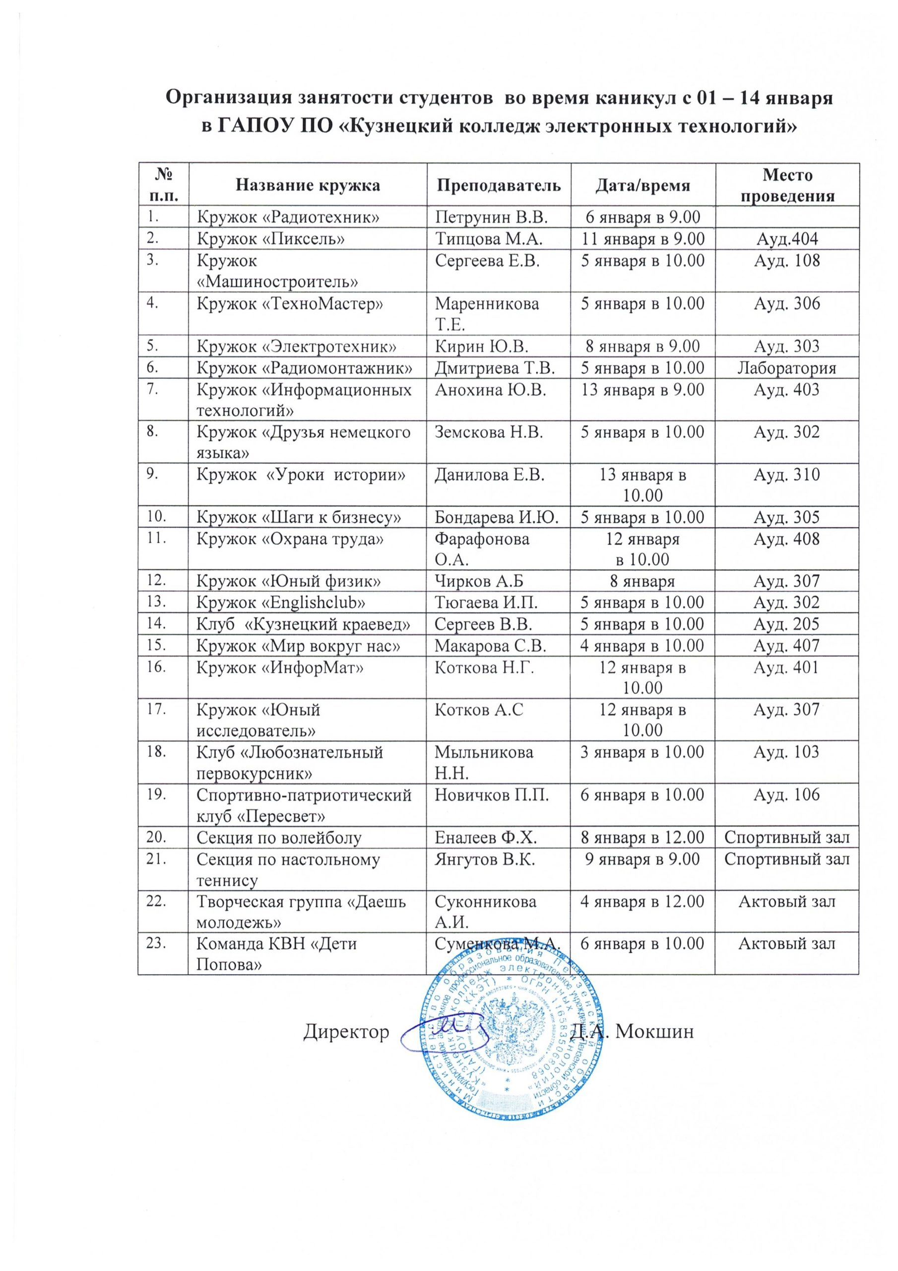 Занятость студентов с 01 по 14 января