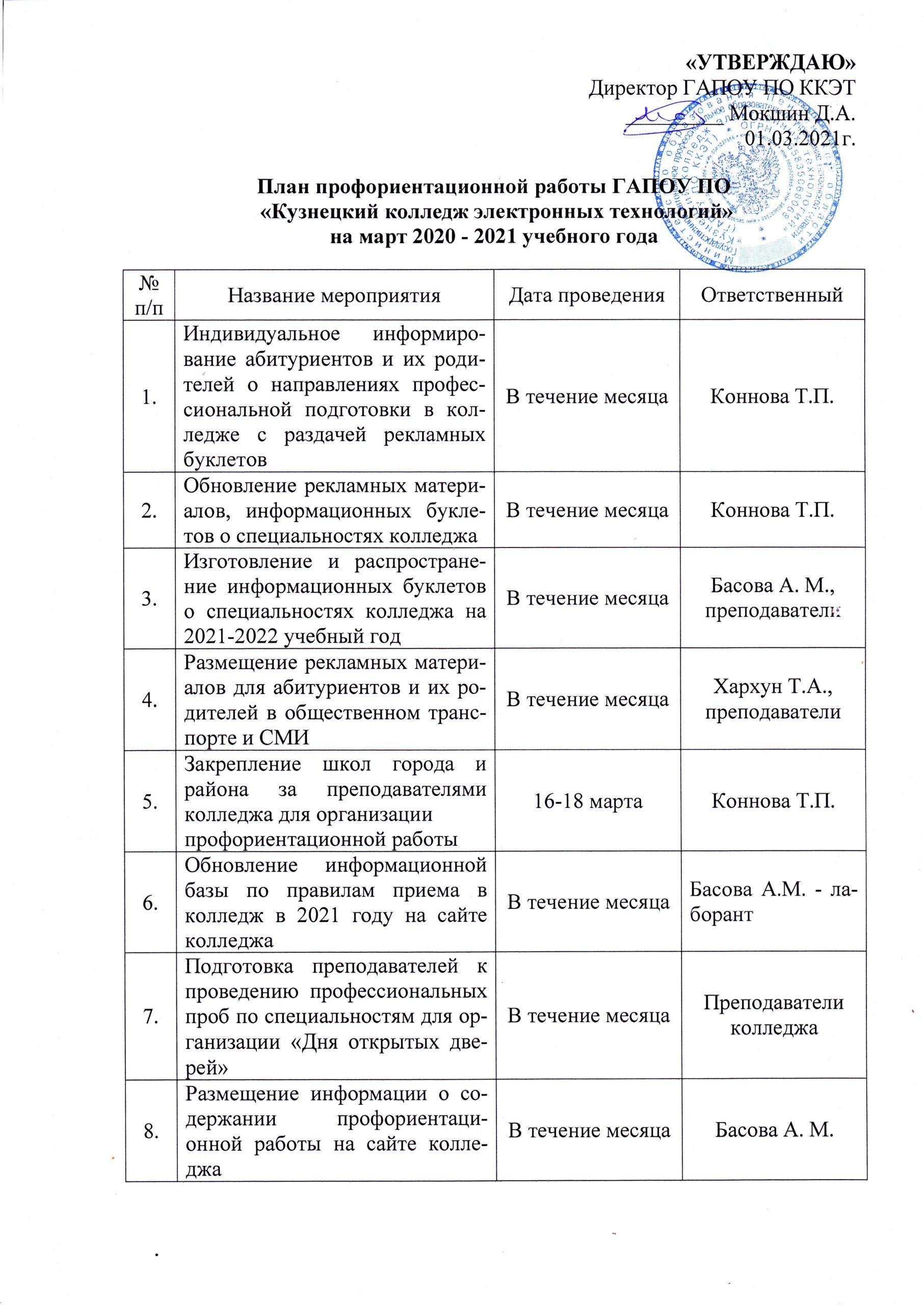 План профориентационной работы на март 2020-2021 года