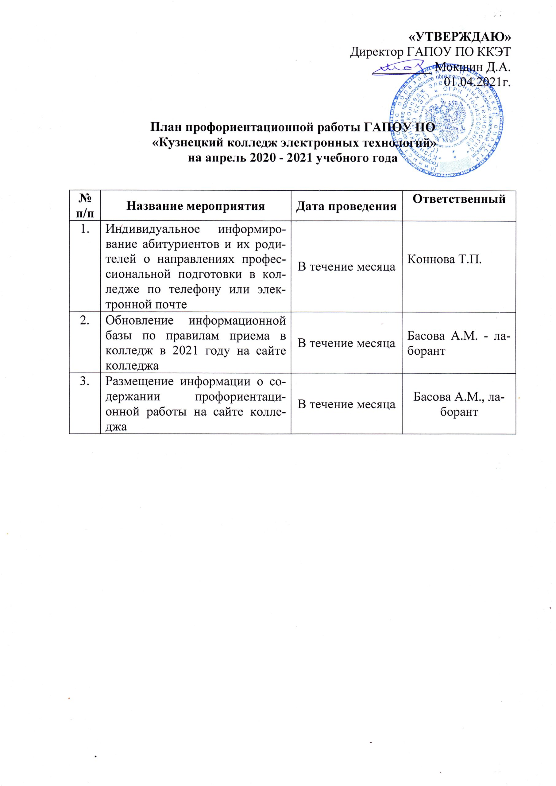 План профориентационной работы на апрель 2020-2021 года