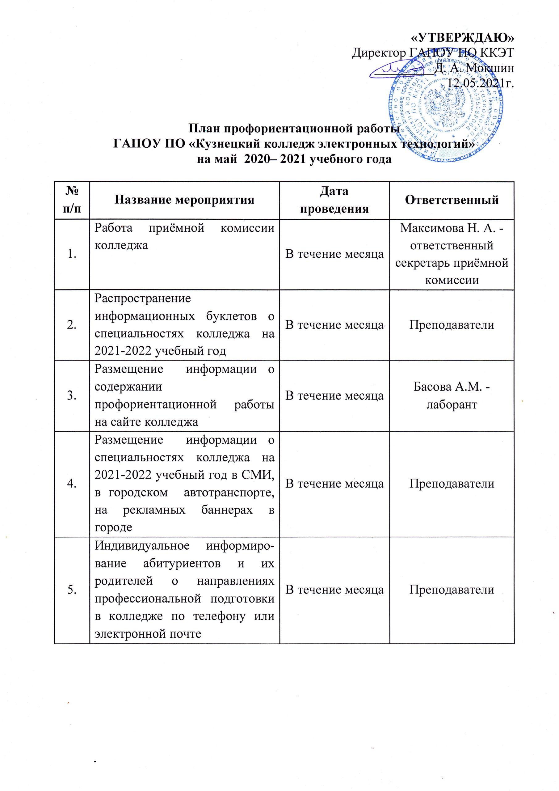 План профориентационной работы на май 2020-2021 года